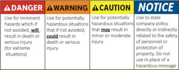 4 Safety Headers with Definitions