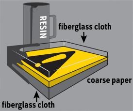 new fiberglass-01